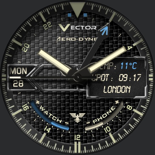 Vector Aerodyne UC rc