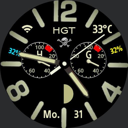 HGT Test