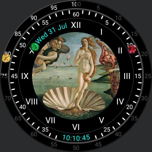 Art Watch The Birth Of Venus