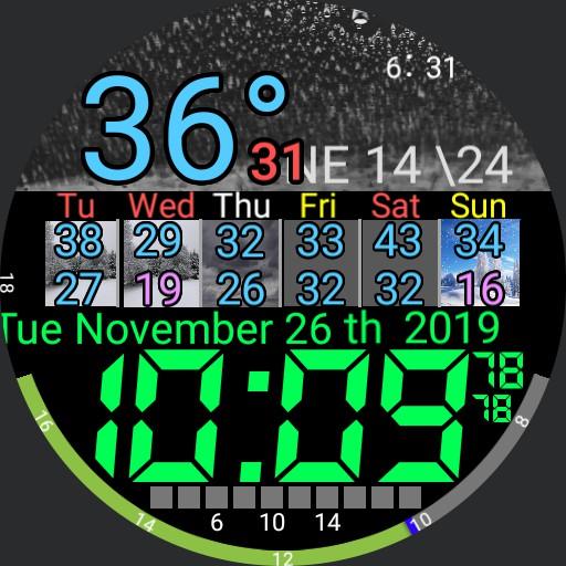 Forecast Watch  Copy