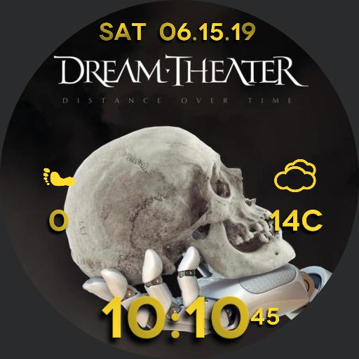Ludawatch Dream Theater Distance Over Time