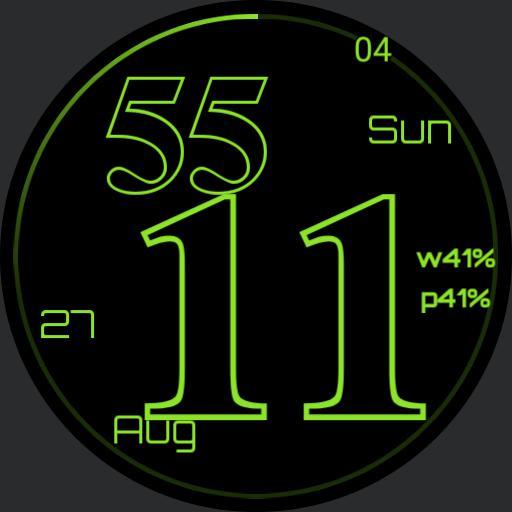 rotating digits