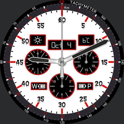 Generic Chronogram V2