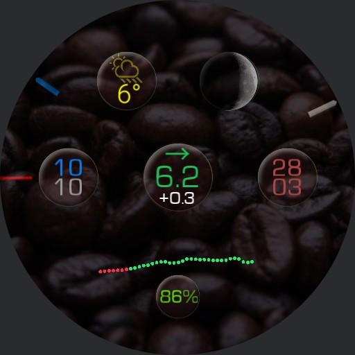 xDrip BG Graph Coffee v2.2