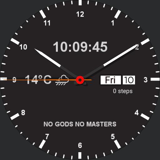 NGNM 2.0