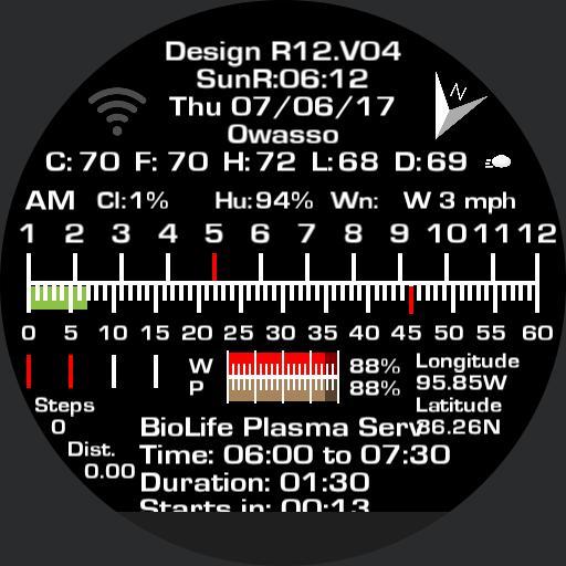 Design R12.V04