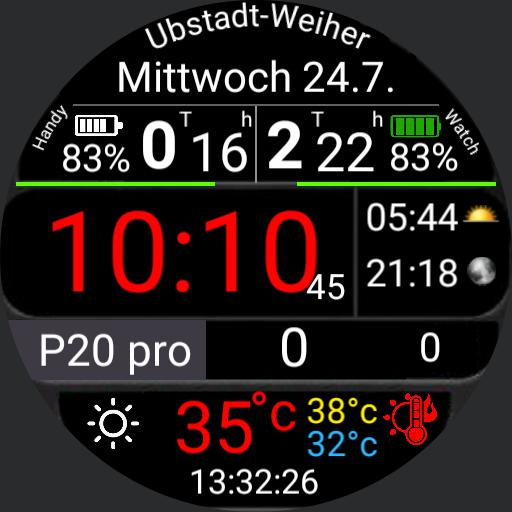 Weather Check - km - 2.65 P20