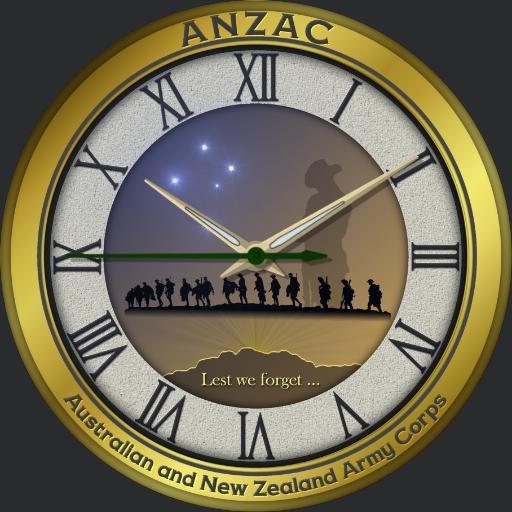 ANZAC Tribute