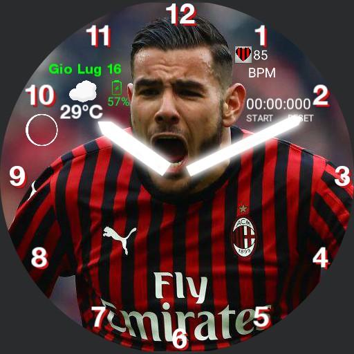 Theo Hernandez AC Milan
