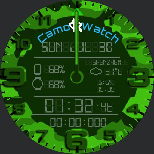 CamoWatch