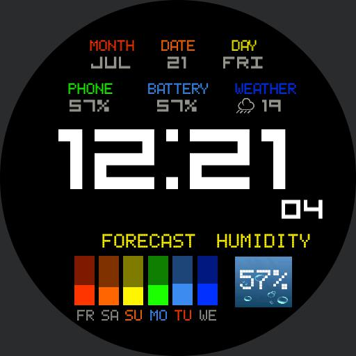 Garmin ST RAINBOW Forecast