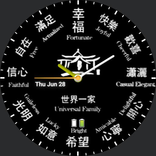 Happy watch