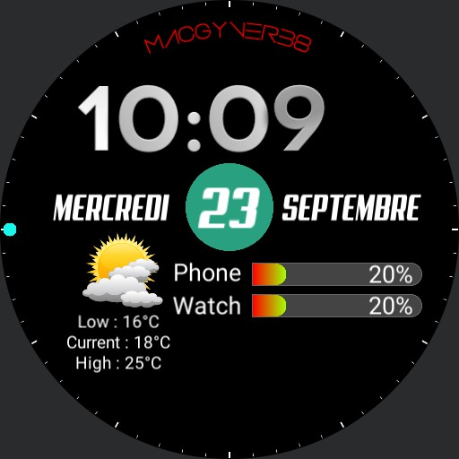 MacGyver38 - Temp Forecast