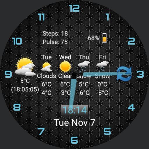 Weather Forecast Health 24