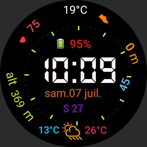 dgital display