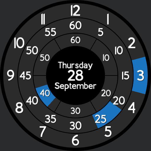 CAOS Time Target