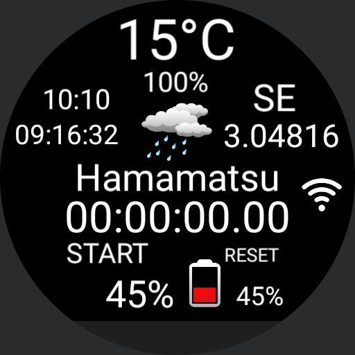 Weather/SW