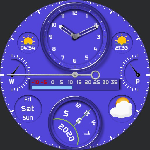 Dials and Digits