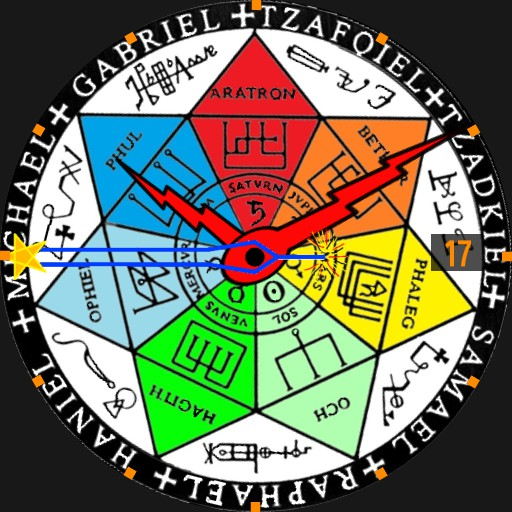 The Seal of Seven Archangels
