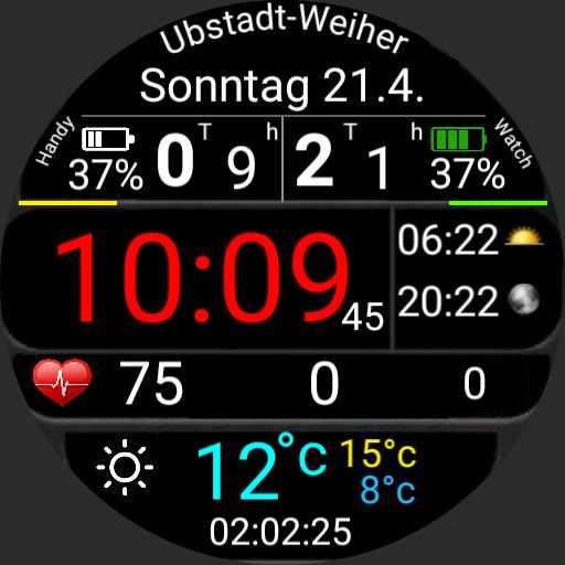 Weather Check - km - 2.52