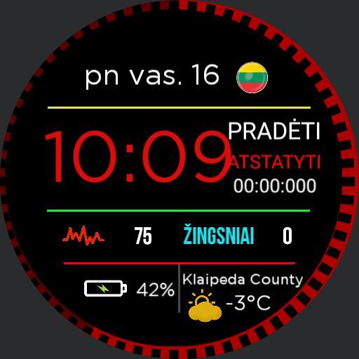 Lithuania watch