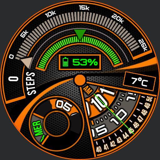 orange rotation