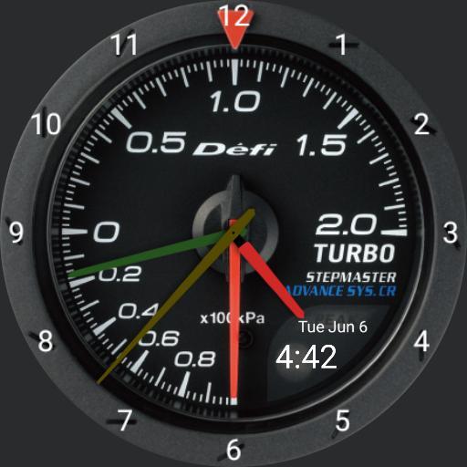 defi gauge