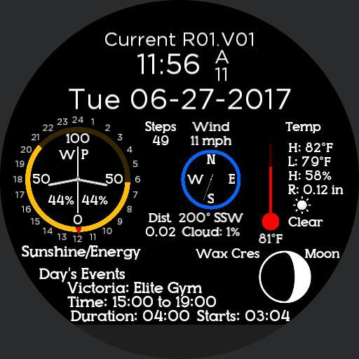 Current R01.V01