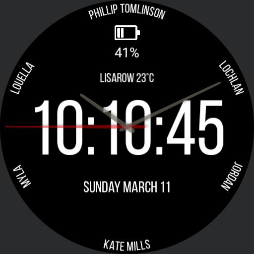 Kates watch face