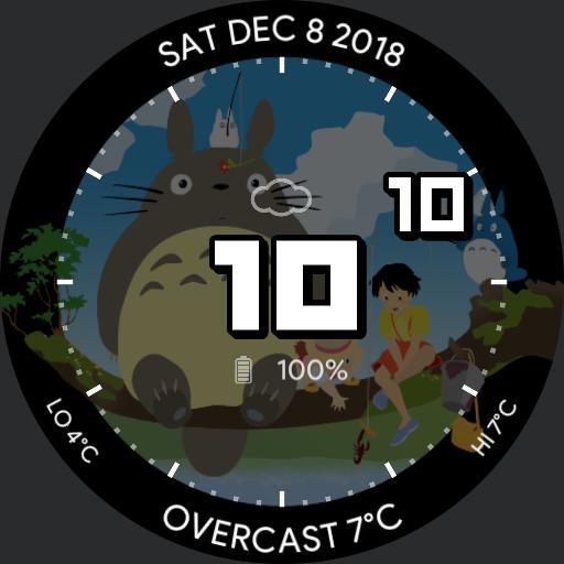 DigiScope Totoro