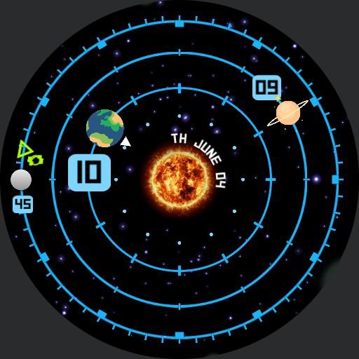 Solaris System