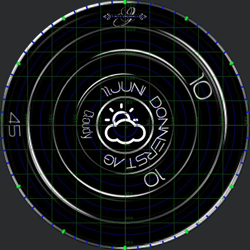 Weather Watch Scotland