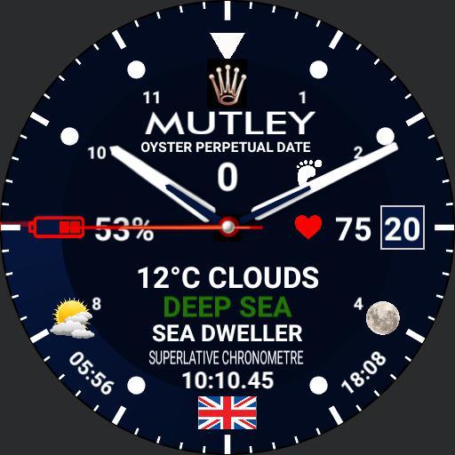 Mutley technologies by Mutley