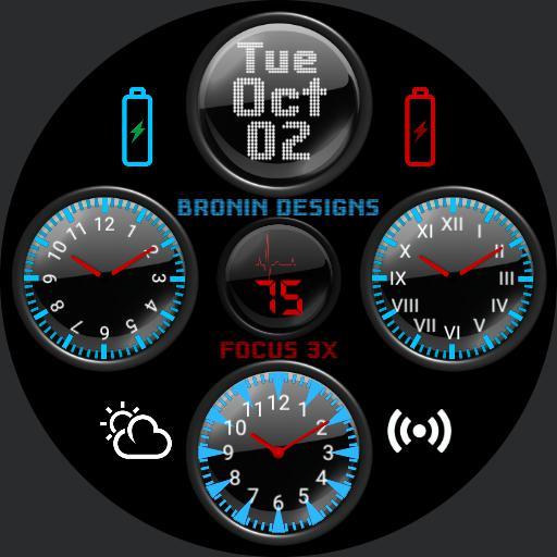 Bronin Designs Designer