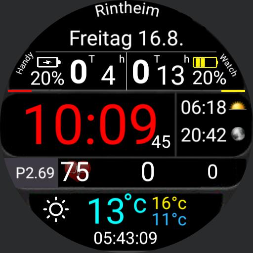 Weather Check - km - 2.69 1.5 P20