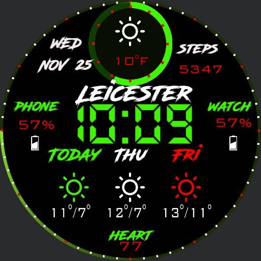 Weather Forecast Digital Copy