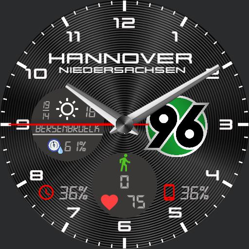 Hannover wear 1896