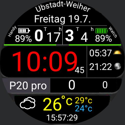Weather Check - km - 2.64 P20