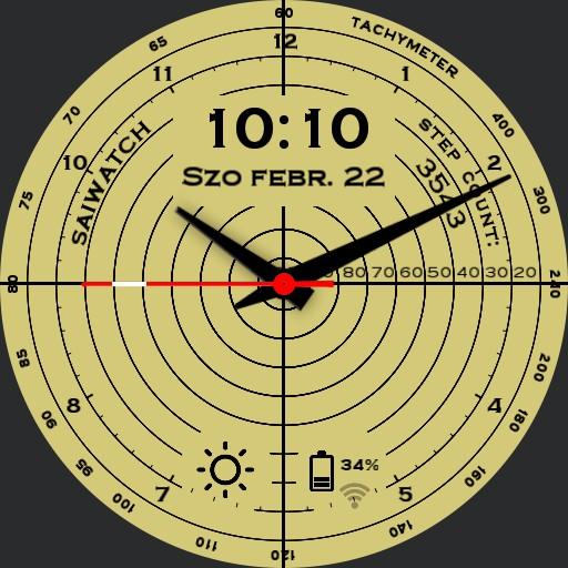 saiwatch 2020 02 22
