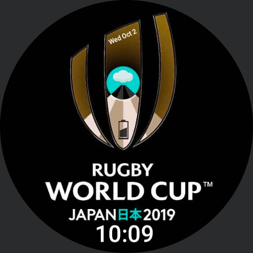 Rugby World Cup inverted