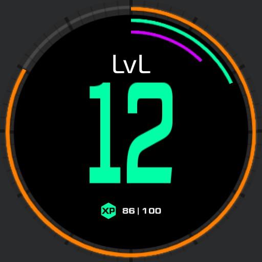 Division 2 LvL
