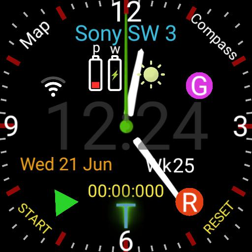 Sony SW3 loaded Square