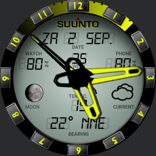 Neon radar