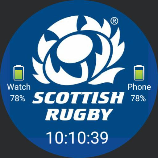 Rovico Scotland Rugby Union