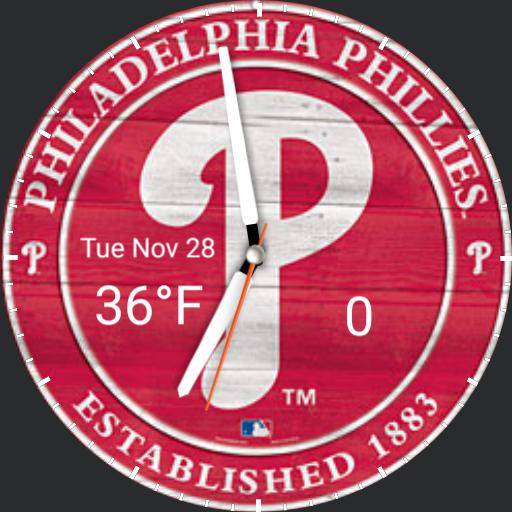 Phillies distressed