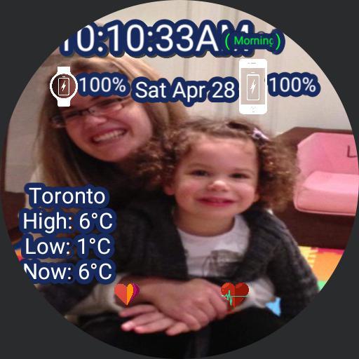Suzie Guttman and Niece