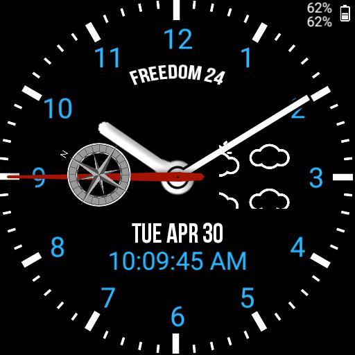 Tiffanys test watch