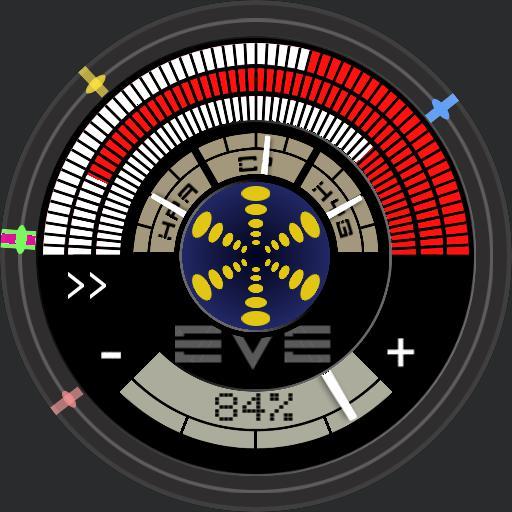 EVE gauge