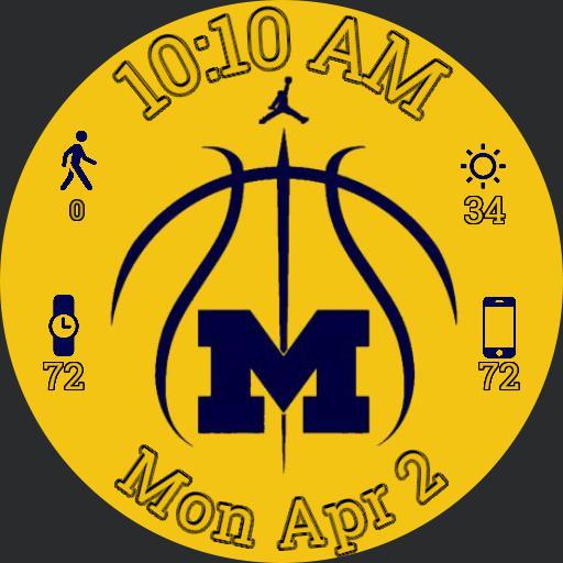 Michigan Basketball Inverse