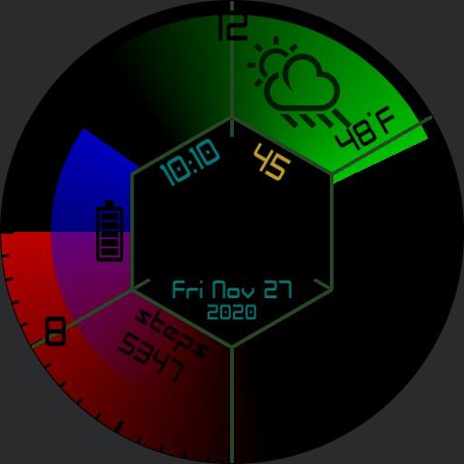 Radar time